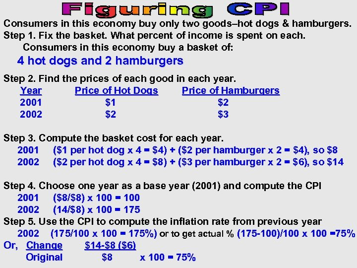 Consumers in this economy buy only two goods–hot dogs & hamburgers. Step 1. Fix