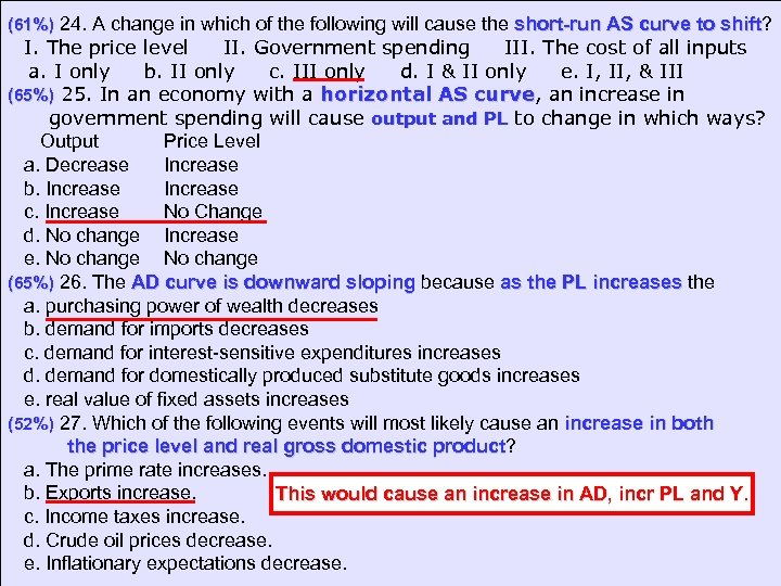 (61%) 24. A change in which of the following will cause the short-run AS