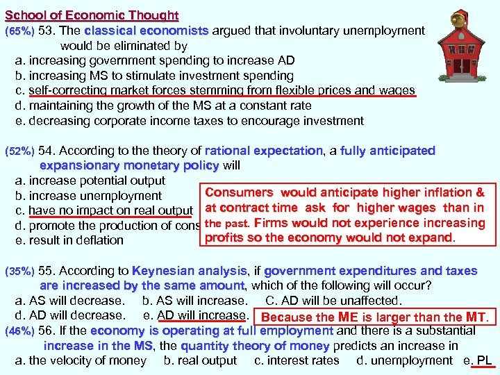 School of Economic Thought (65%) 53. The classical economists argued that involuntary unemployment would