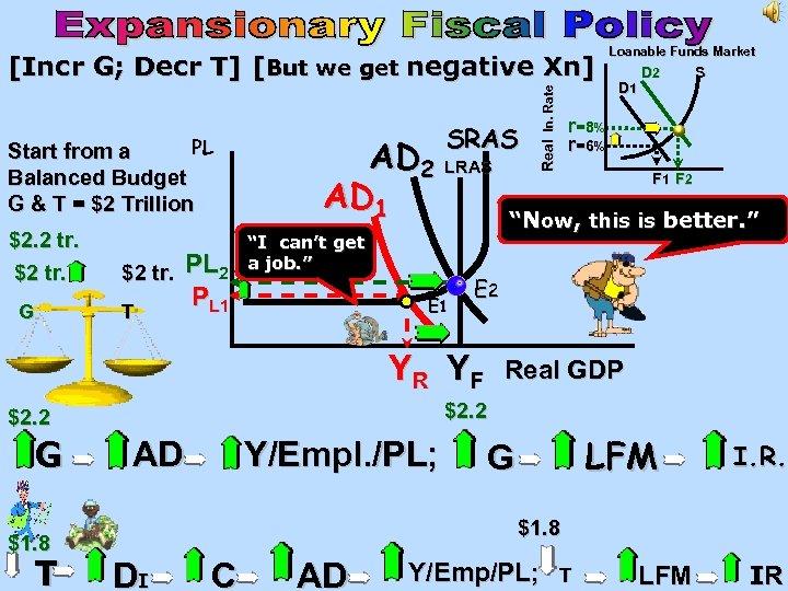PL Start from a Balanced Budget G & T = $2 Trillion $2. 2