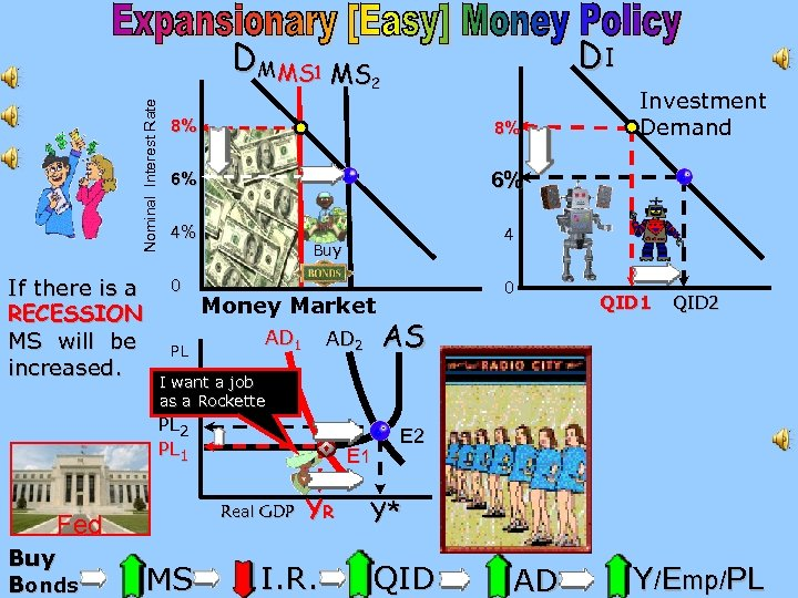 DI DM MS 1 MS 2 Nominal Interest Rate 2 If there is a