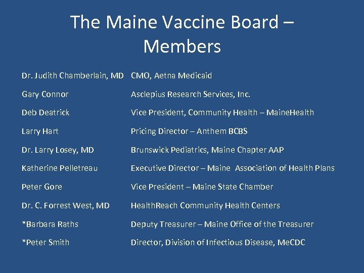 The Maine Vaccine Board – Members Dr. Judith Chamberlain, MD CMO, Aetna Medicaid Gary
