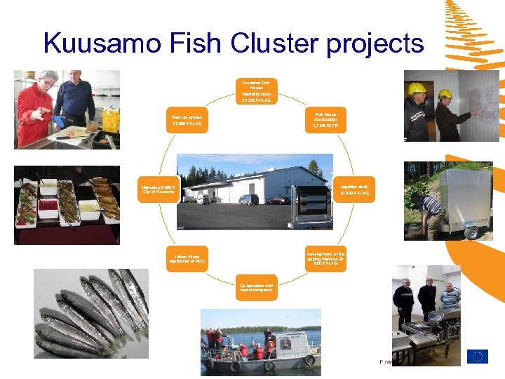 Kuusamo Fish Cluster projects Kuusamo Fish House feasibility study 23 250 € FLAG Fish