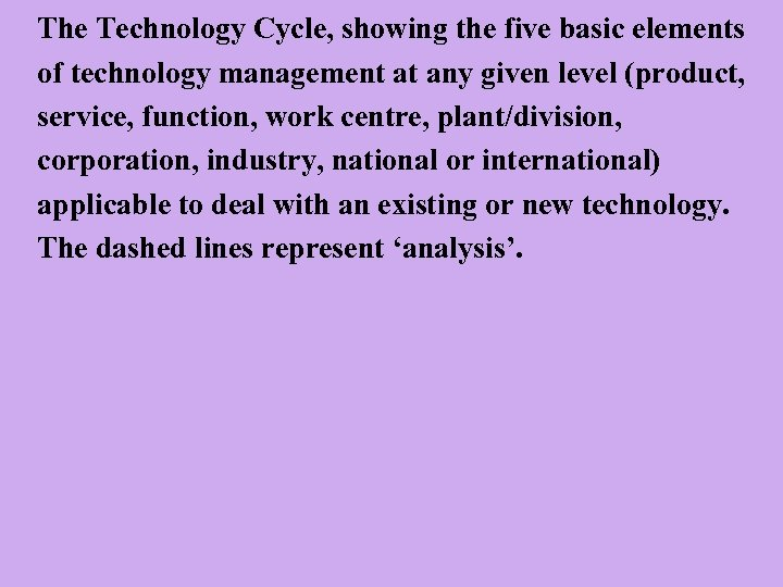 The Technology Cycle, showing the five basic elements of technology management at any given