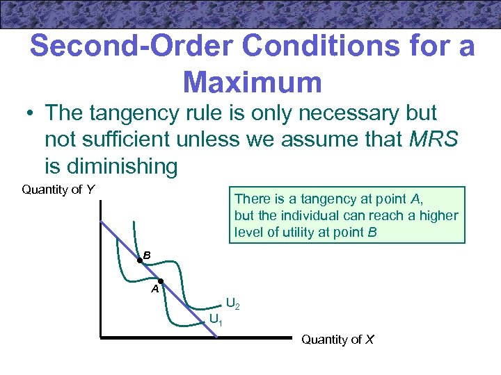 Second-Order Conditions for a Maximum • The tangency rule is only necessary but not