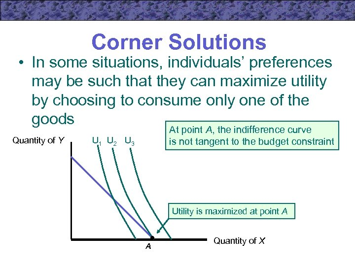 Corner Solutions • In some situations, individuals' preferences may be such that they can