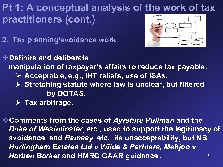 Pt 1: A conceptual analysis of the work of tax practitioners (cont. ) 2.