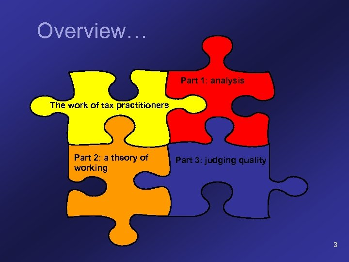 Overview… Part 1: analysis The work of tax practitioners Part 2: a theory of