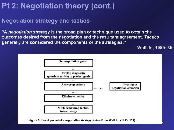 """Pt 2: Negotiation theory (cont. ) Negotiation strategy and tactics """"A negotiation strategy is"""