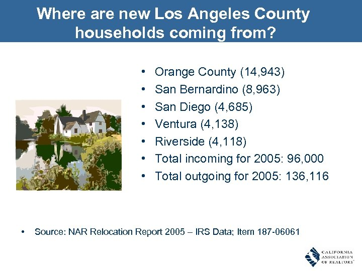 Where are new Los Angeles County households coming from? • • Orange County (14,