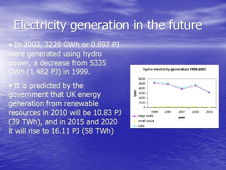 Electricity generation in the future • In 2003, 3228 GWh or 0. 897 PJ