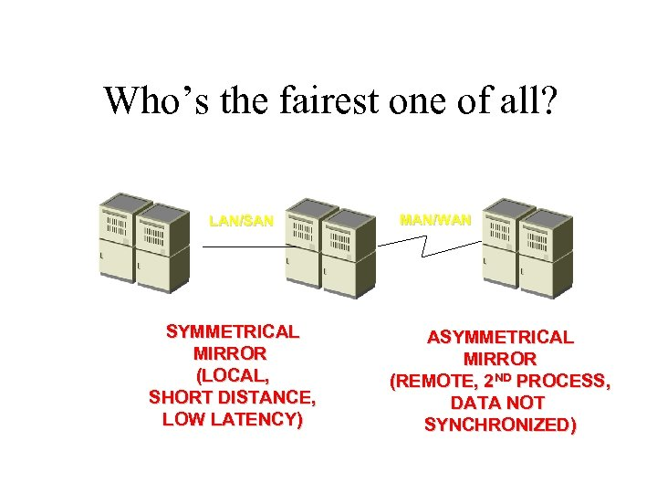 Who's the fairest one of all? LAN/SAN SYMMETRICAL MIRROR (LOCAL, SHORT DISTANCE, LOW LATENCY)