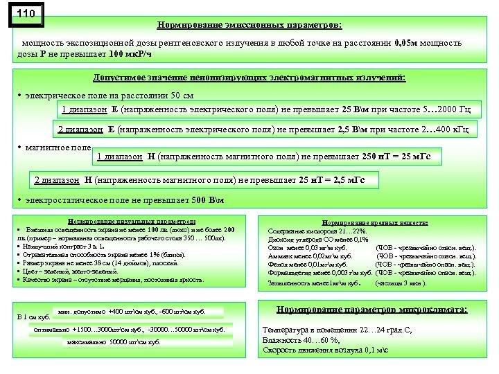110 Нормирование эмиссионных параметров: мощность экспозиционной дозы рентгеновского излучения в любой точке на расстоянии