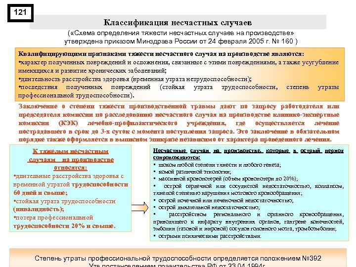 121 Классификация несчастных случаев ( «Схема определения тяжести несчастных случаев на производстве» утверждена приказом