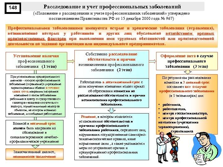 148 Расследование и учет профессиональных заболеваний ( «Положение о расследовании и учете профессиональных заболеваний»