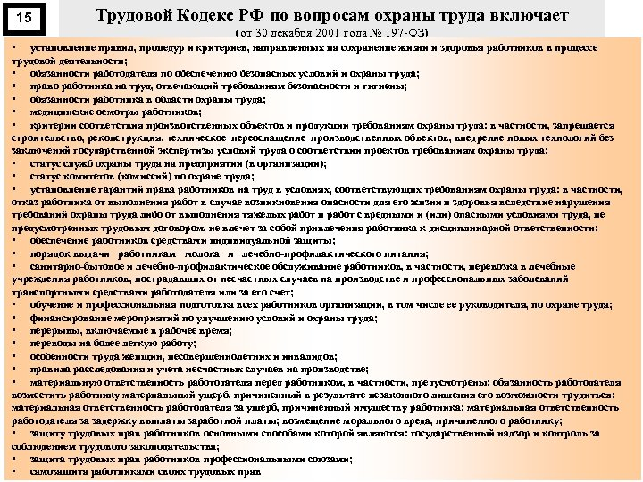 15 Трудовой Кодекс РФ по вопросам охраны труда включает (от 30 декабря 2001 года