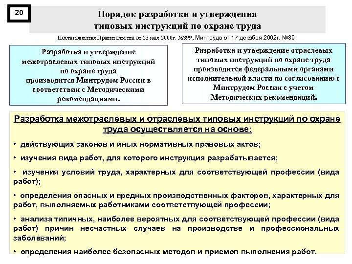 20 Порядок разработки и утверждения типовых инструкций по охране труда Постановления Правительства от 23