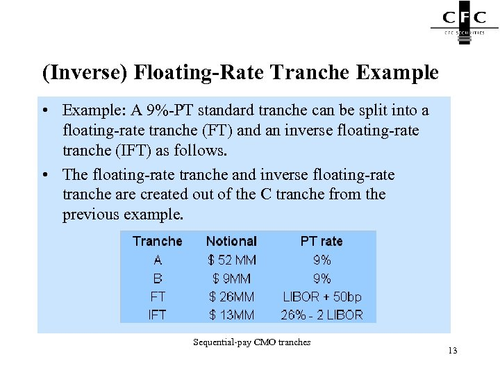 (Inverse) Floating-Rate Tranche Example • Example: A 9%-PT standard tranche can be split into