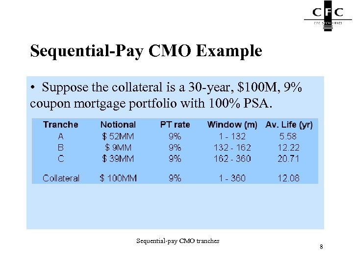 Sequential-Pay CMO Example • Suppose the collateral is a 30 -year, $100 M, 9%