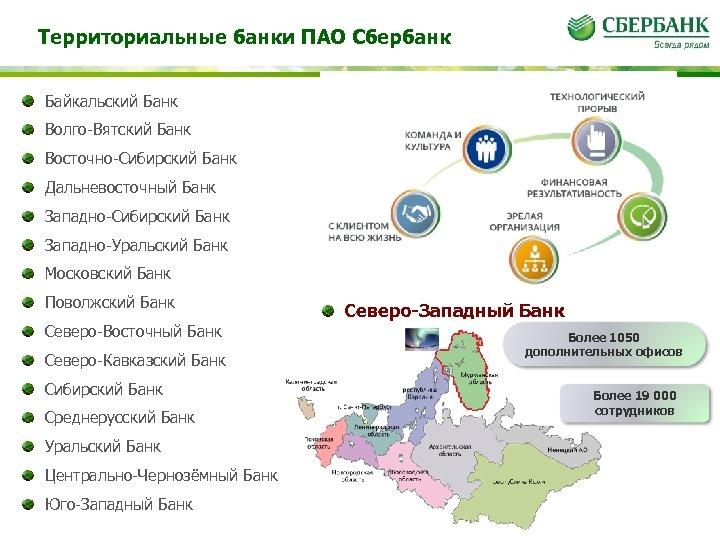 Территориальные банки ПАО Сбербанк Байкальский Банк Волго-Вятский Банк Восточно-Сибирский Банк Дальневосточный Банк Западно-Сибирский Банк