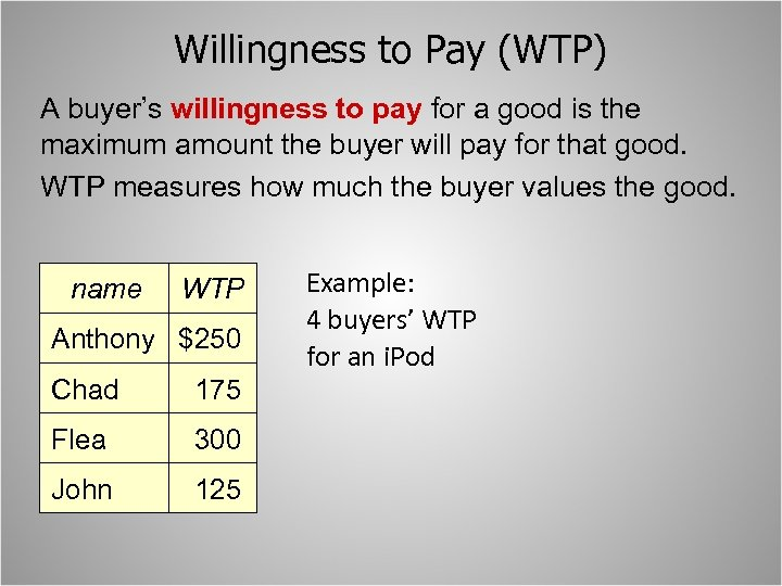 Willingness to Pay (WTP) A buyer's willingness to pay for a good is the