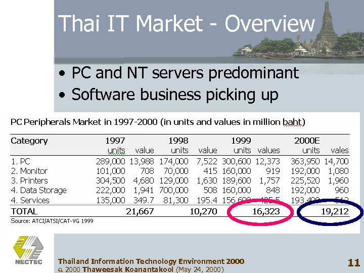 Thai IT Market - Overview • PC and NT servers predominant • Software business