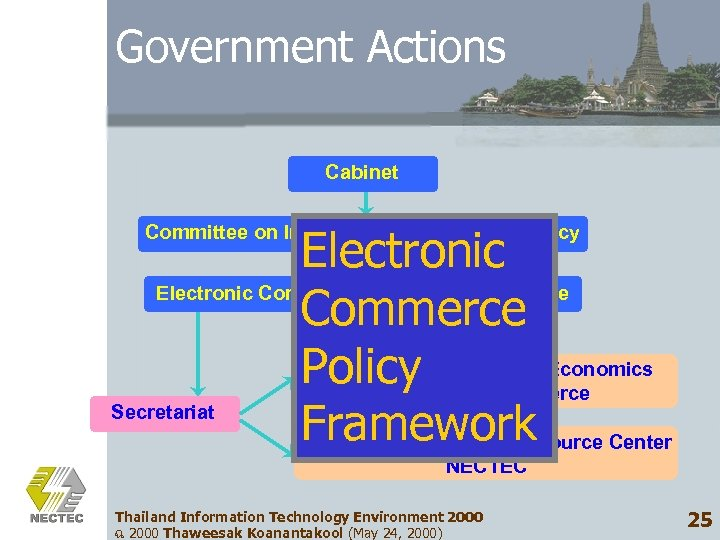 Government Actions Cabinet Electronic Commerce Policy Subcommittee Commerce Department Policy of Business Economics Ministry