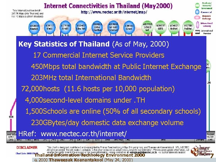 Key Statistics of Thailand (As of May, 2000) 17 Commercial Internet Service Providers 450