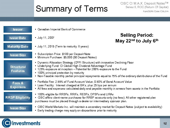 Summary of Terms Issuer Issue Date Maturity Date CIBC CI M. A. X. Deposit