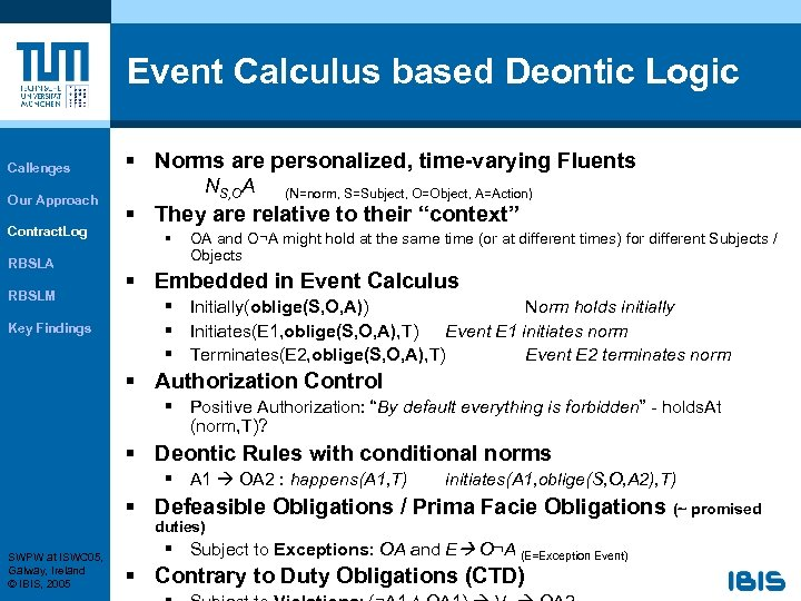 Event Calculus based Deontic Logic Callenges Our Approach Contract. Log RBSLA RBSLM Key Findings