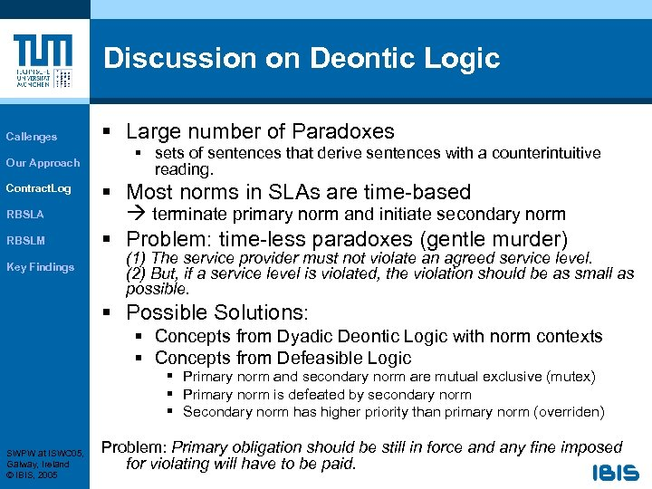 Discussion on Deontic Logic Callenges Our Approach Contract. Log RBSLA RBSLM Key Findings §