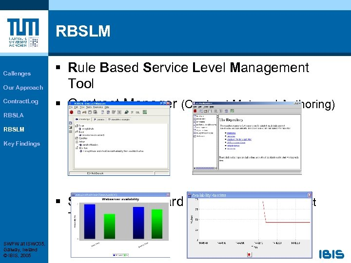 RBSLM Callenges Our Approach Contract. Log § Rule Based Service Level Management Tool §