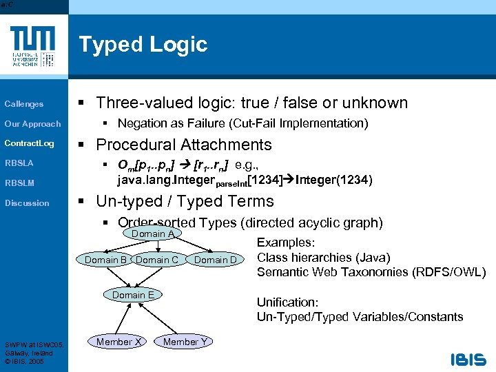 Typed Logic Callenges Our Approach Contract. Log RBSLA RBSLM Discussion § Three-valued logic: true
