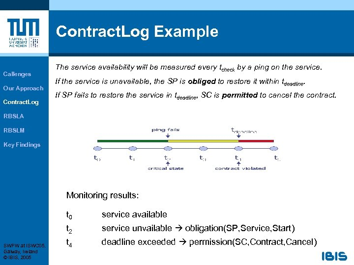 Contract. Log Example Callenges Our Approach Contract. Log The service availability will be measured