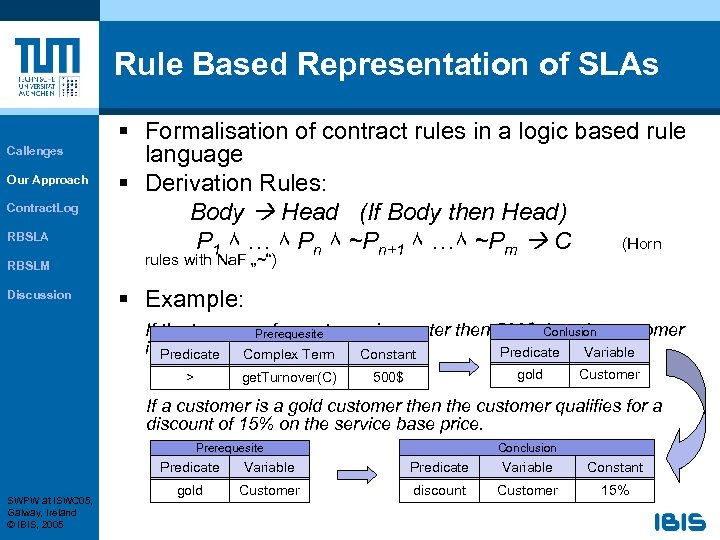 Rule Based Representation of SLAs Callenges Our Approach Contract. Log RBSLA RBSLM Discussion §