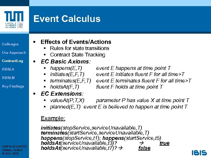 Event Calculus Callenges Our Approach Contract. Log RBSLA RBSLM Key Findings § Effects of