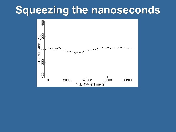Squeezing the nanoseconds