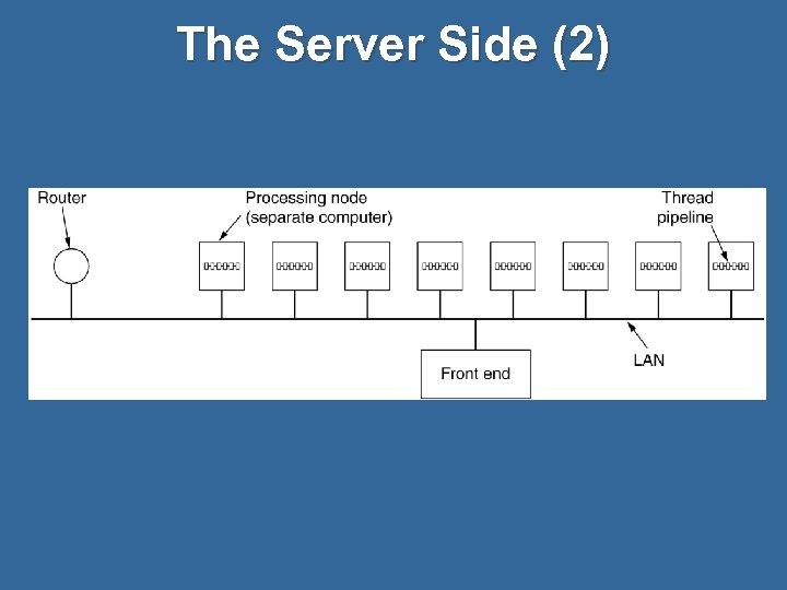 The Server Side (2)