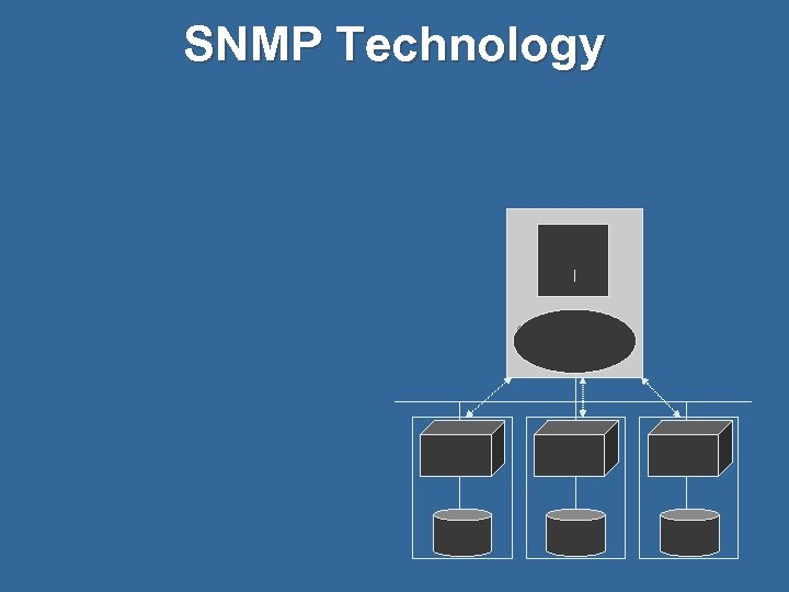 SNMP Technology