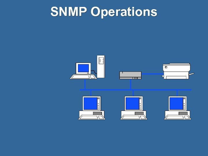 SNMP Operations
