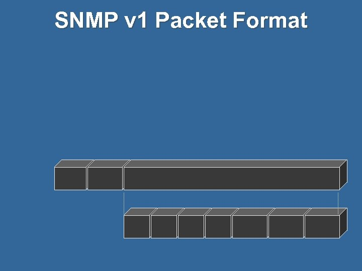 SNMP v 1 Packet Format