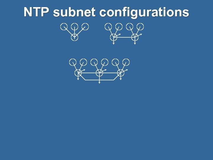 NTP subnet configurations