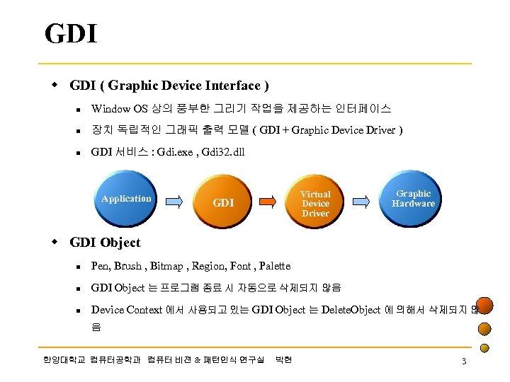 Win 32 API System Programming GDI GDI