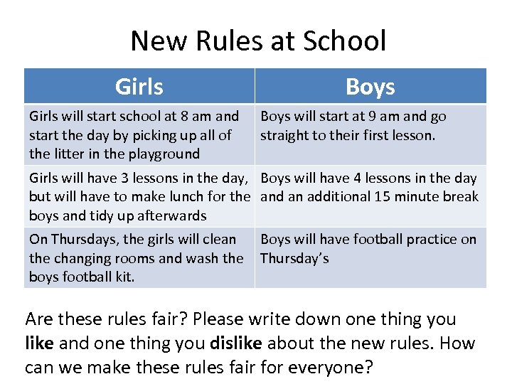 New Rules at School Girls will start school at 8 am and start the