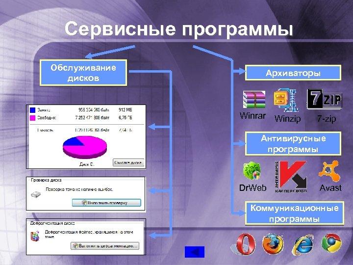 Сервисные программы Обслуживание дисков Архиваторы Winrar Winzip 7 -zip Антивирусные программы Dr. Web Avast