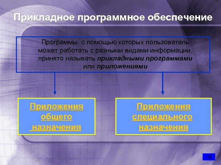 Прикладное программное обеспечение Программы, с помощью которых пользователь может работать с разными видами информации,