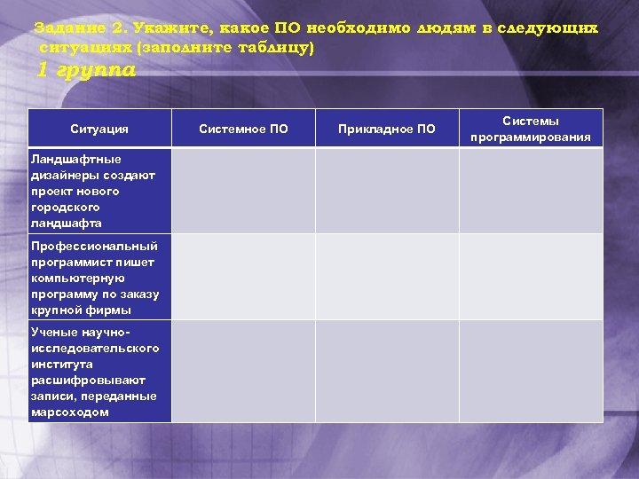 Задание 2. Укажите, какое ПО необходимо людям в следующих ситуациях (заполните таблицу) 1 группа
