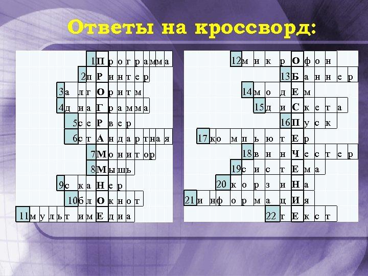 Ответы на кроссворд: 1 П р о г р а мм а 12 м