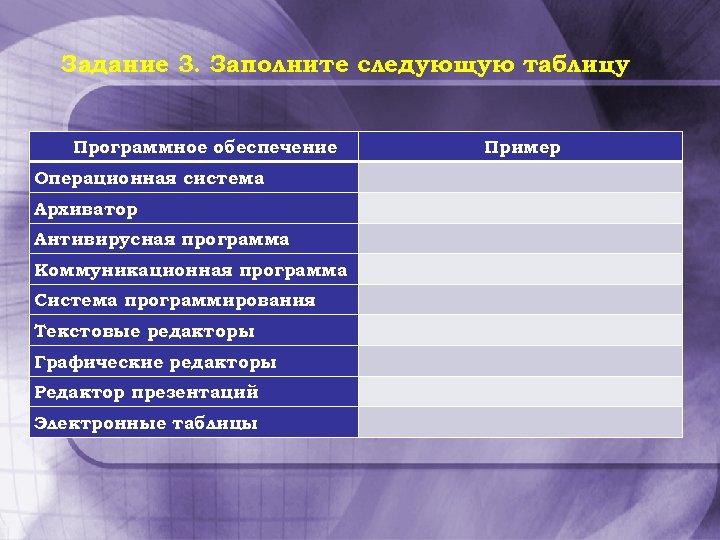 Задание 3. Заполните следующую таблицу Программное обеспечение Пример Операционная система Архиватор Антивирусная программа Коммуникационная
