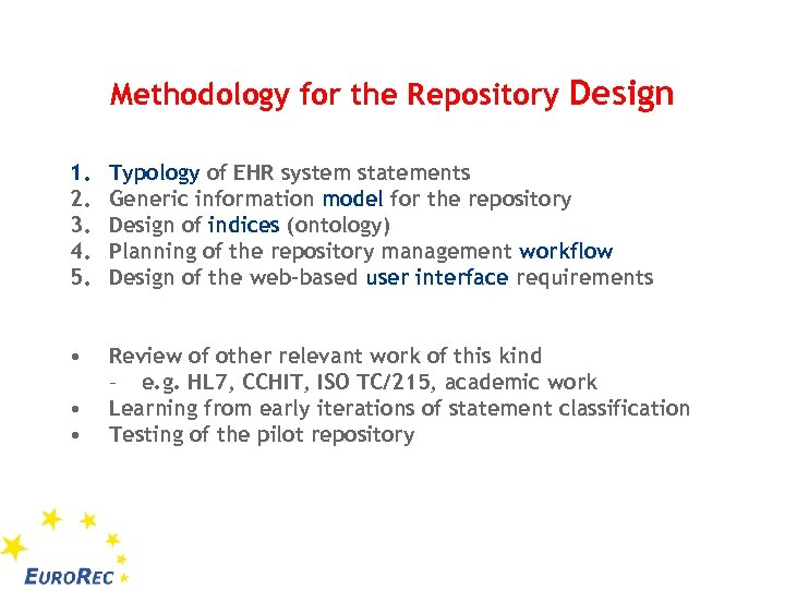 Methodology for the Repository Design 1. 2. 3. 4. 5. Typology of EHR system